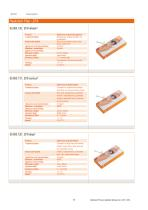 Accessories listing - 11