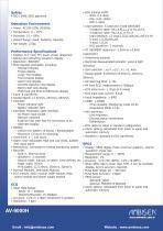 MultiParameter Patient Monitor - 2