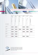 Aesculap Surgical Instruments - 12