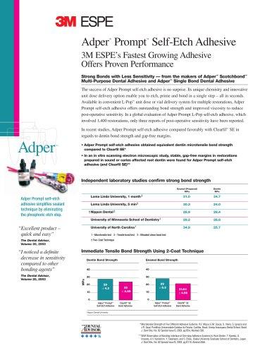 Adper Prompt Proven Performance