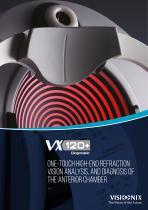 VX120+
