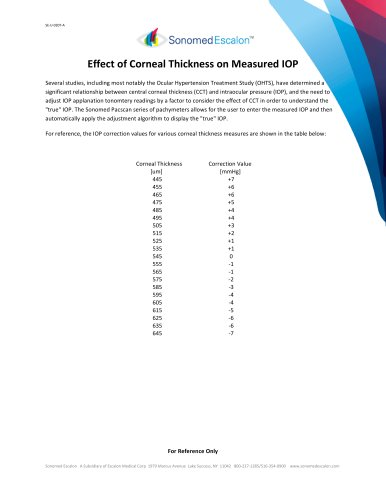 Effect of Corneal Thickness on Measured IOP