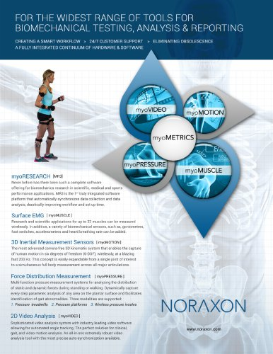 Noraxon Corporate Overview