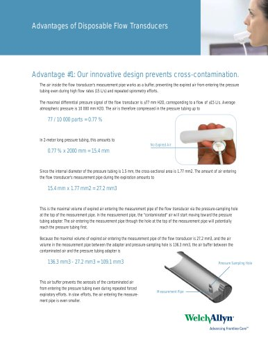 SpiroPerfect Spirometer - Disposable Flow Tubes