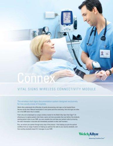 Spot LXI Wireless Module