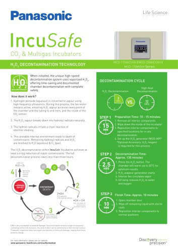 IncuSafe Incubators H2O2 Decontamination Technology