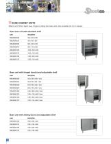 CSSD Furniture and small equipment - 10