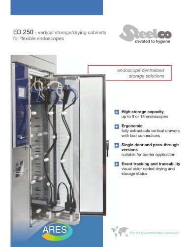 ED 250