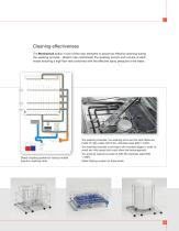 Laboratory glassware washing systems - 5