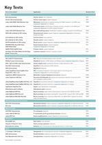 Roche Diagnostics Business Overview 2012 - 2