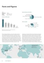 Roche Diagnostics Business Overview 2012 - 4