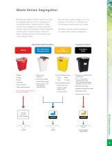 BD Disposal Solutions - 5