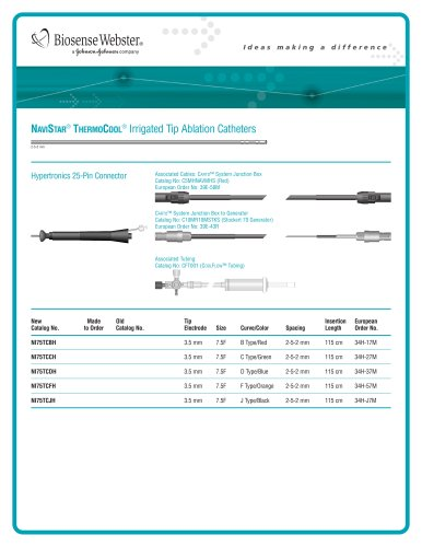 NAVISTAR THERMOCOOL? Irrigated Tip Ablation Catheters