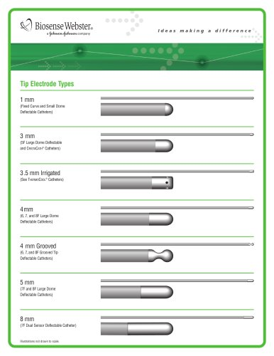 Tip Electrode Types