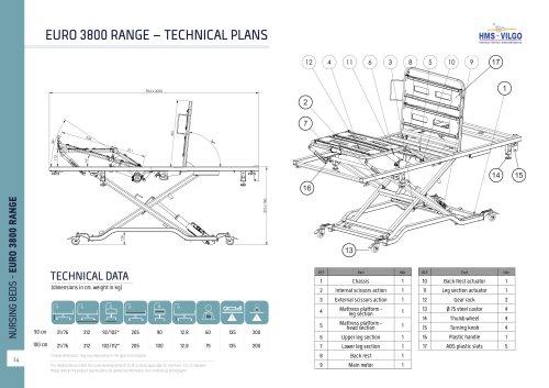 Euro 3800 Range
