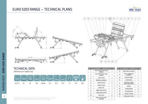 Euro 5202 Range