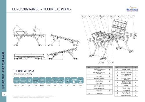 Euro 5302 Range