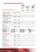 Delivery Units 2012 - 4