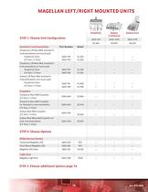 Delivery Units 2012 - 5