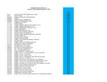 DentalEZ Equipment Parts Pricing