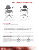 Equipment Packages & Seating (Chairs & Stools) - 14