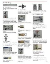 Hardware Catalog - 3