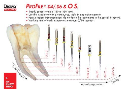 PROFILE ® .04/.06 & O.S.