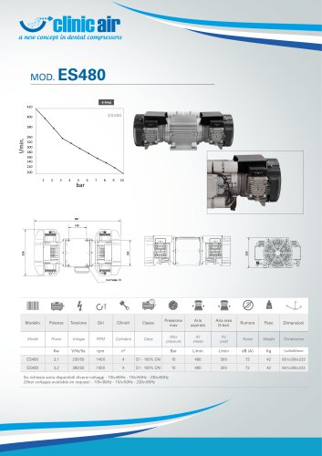 ES480