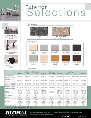 Custom SMR® Cabinets