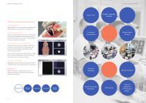 Dental Solutions 2020 - 6