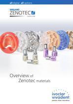 Overview of Zenotec materials