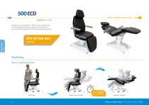 500 ECO - 2