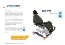eyeForce - 2