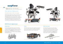surgiForce - 2