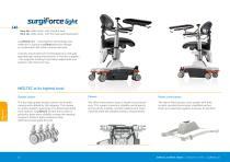 surgiForce light - 2