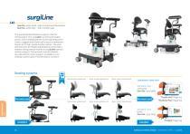 surgiLine - 2