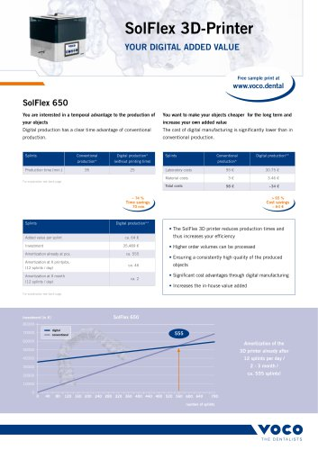 SolFlex 3D-Printer  650