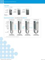 Product Catalog - 10