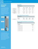 Screw-Vent® Product Catalog - 6