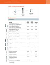 SwissPlus® Implant System Product Catalog - 7