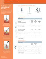 SwissPlus® Implant System Product Catalog - 8
