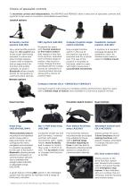 LiNX® Control System - 4