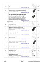 Powerchair Alternative Options - 2