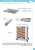 Multifuncional shutter carts catalogue - 11