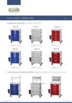 Novimed Carros Médicos / medical cart - 5