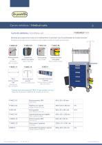 Novimed Carros Médicos / medical cart - 6