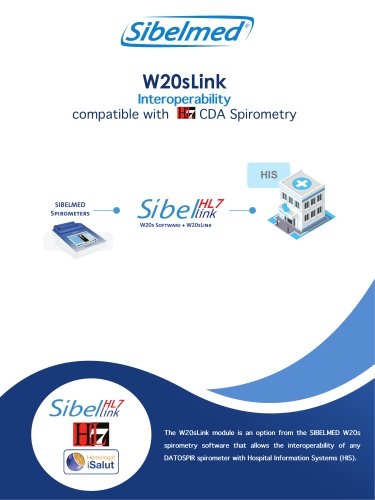 Interoperability spirometry