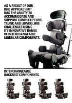 Leckey KIT - Modular Seating System - 6
