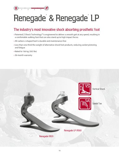 Renegade and Renegade LP