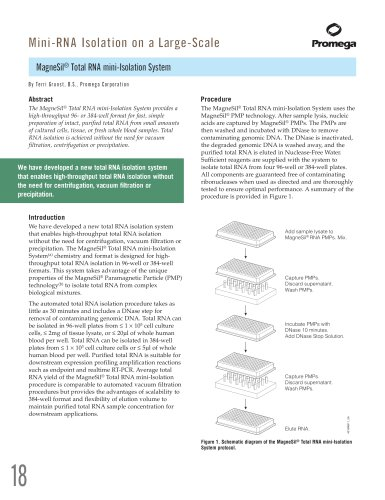 MagneSil® Total RNA mini-Isolation System